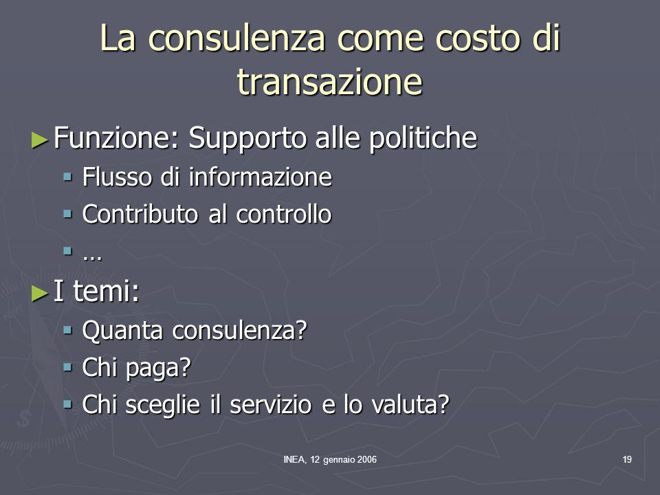 INEA, 12 gennaio 200619 La consulenza come costo di transazione ► Funzione: Supporto alle politiche  Flusso di informazione  Contributo al controllo