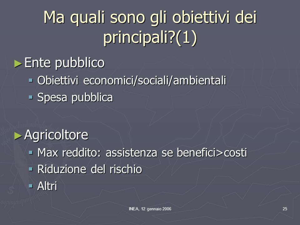 INEA, 12 gennaio 200625 Ma quali sono gli obiettivi dei principali?(1) ► Ente pubblico  Obiettivi economici/sociali/ambientali  Spesa pubblica ► Agr