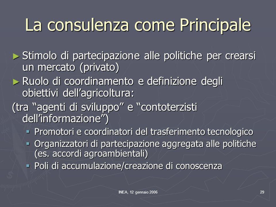 INEA, 12 gennaio 200629 La consulenza come Principale ► Stimolo di partecipazione alle politiche per crearsi un mercato (privato) ► Ruolo di coordinam