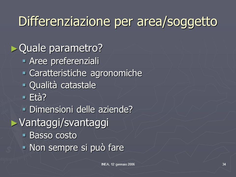 INEA, 12 gennaio 200634 Differenziazione per area/soggetto ► Quale parametro?  Aree preferenziali  Caratteristiche agronomiche  Qualità catastale 