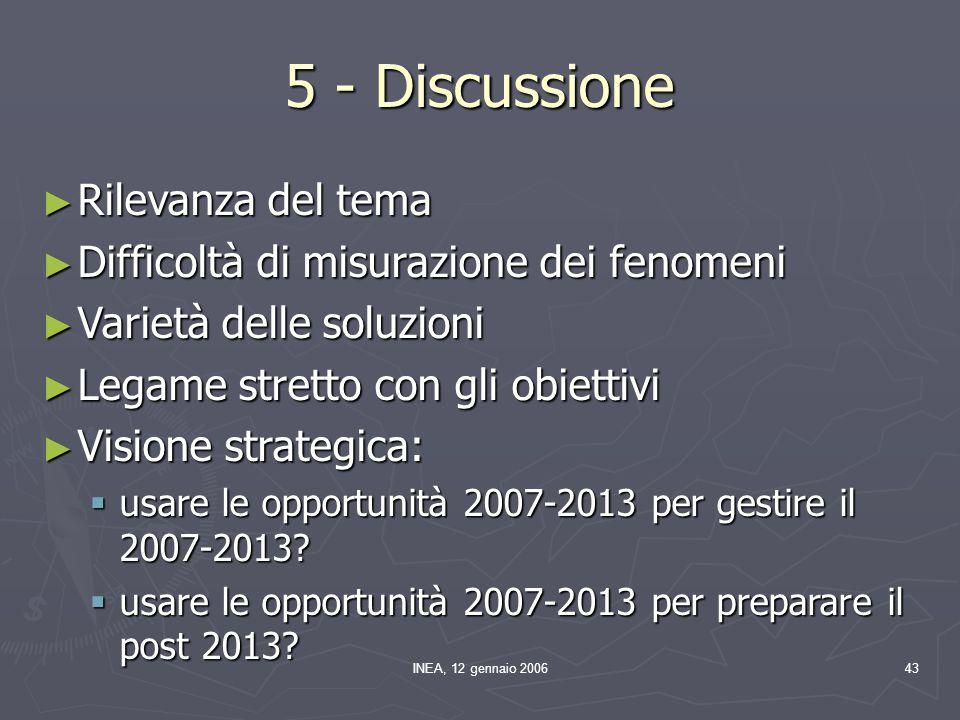 INEA, 12 gennaio 200643 5 - Discussione ► Rilevanza del tema ► Difficoltà di misurazione dei fenomeni ► Varietà delle soluzioni ► Legame stretto con g