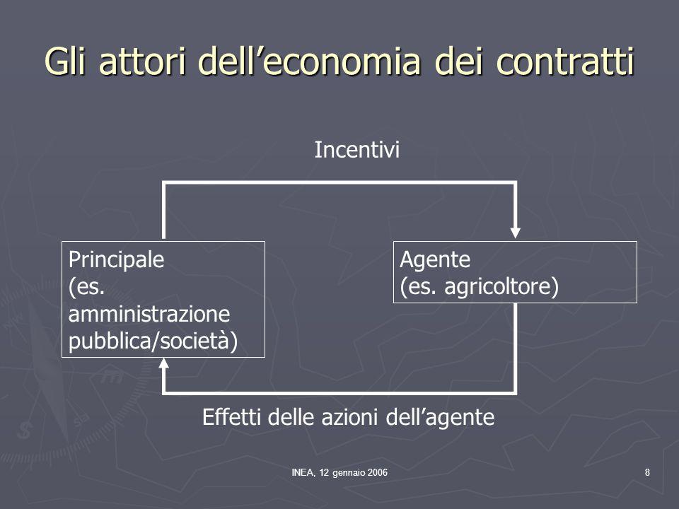 INEA, 12 gennaio 20068 Gli attori dell'economia dei contratti Principale (es. amministrazione pubblica/società) Agente (es. agricoltore) Incentivi Eff