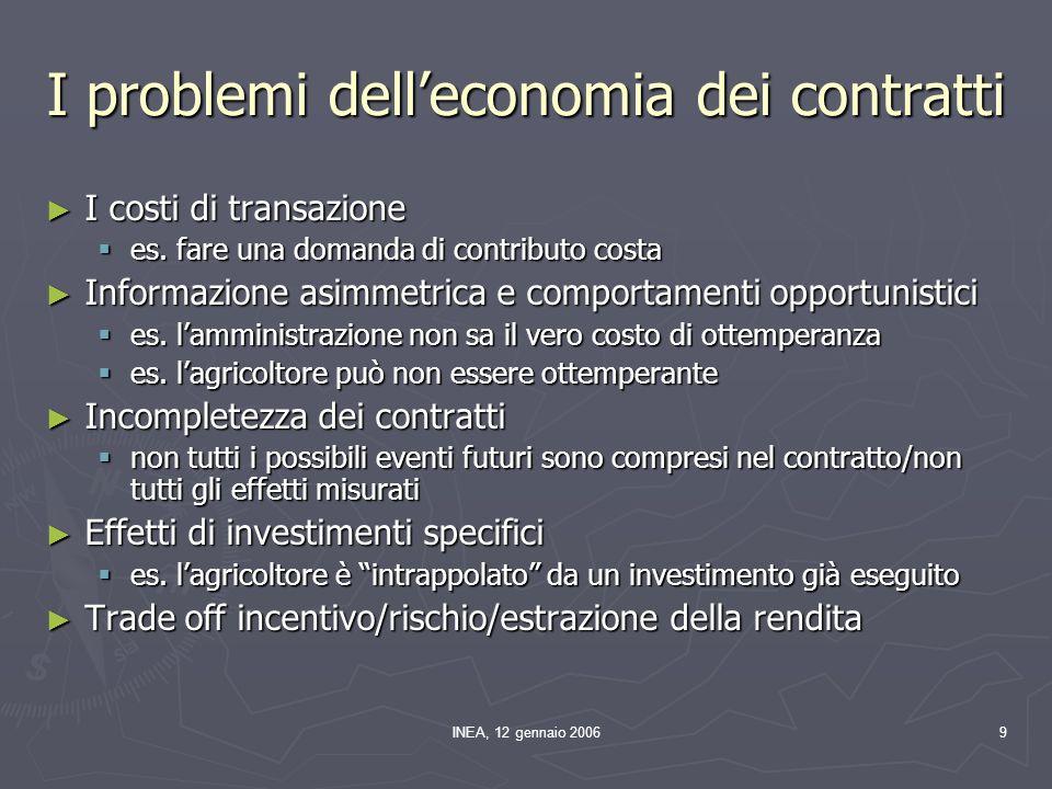 INEA, 12 gennaio 20069 I problemi dell'economia dei contratti ► I costi di transazione  es. fare una domanda di contributo costa ► Informazione asimm