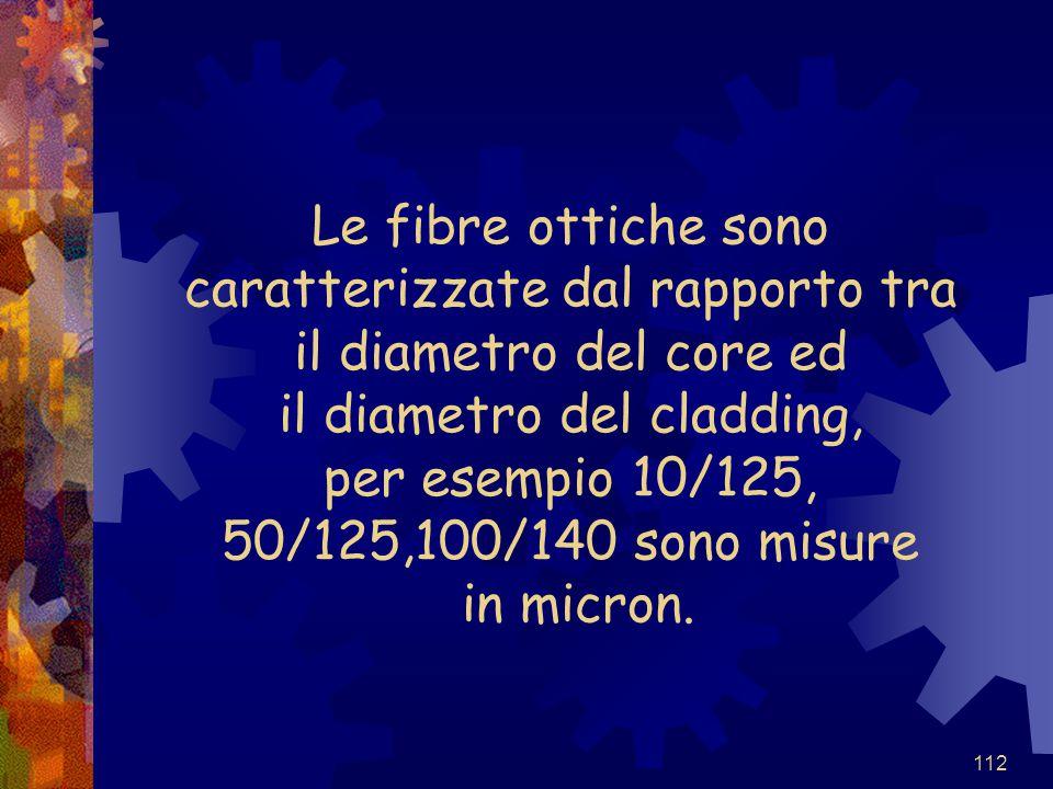 112 Le fibre ottiche sono caratterizzate dal rapporto tra il diametro del core ed il diametro del cladding, per esempio 10/125, 50/125,100/140 sono mi