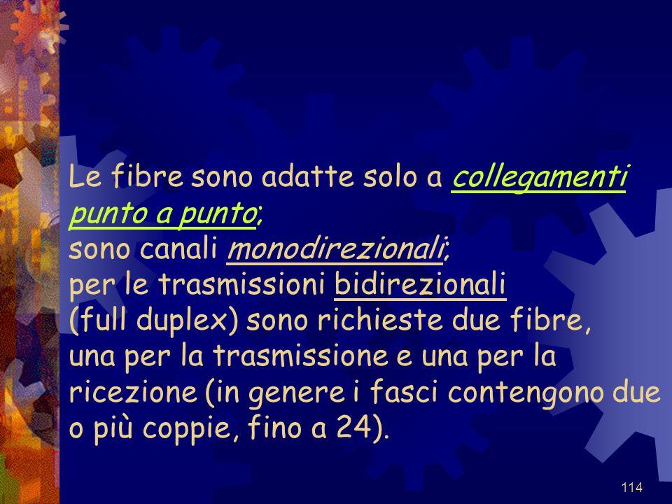 114 Le fibre sono adatte solo a collegamenti punto a punto; sono canali monodirezionali; per le trasmissioni bidirezionali (full duplex) sono richiest