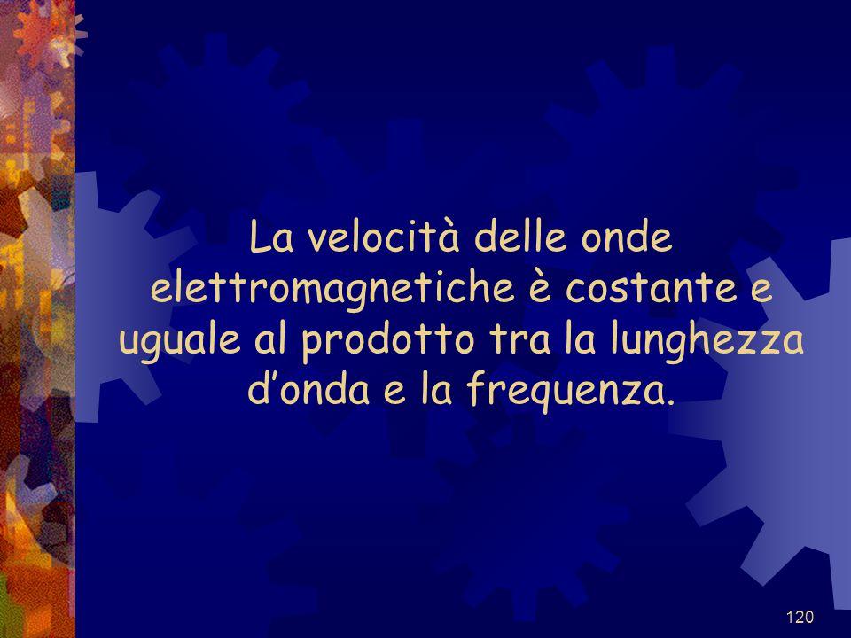 120 La velocità delle onde elettromagnetiche è costante e uguale al prodotto tra la lunghezza d'onda e la frequenza.