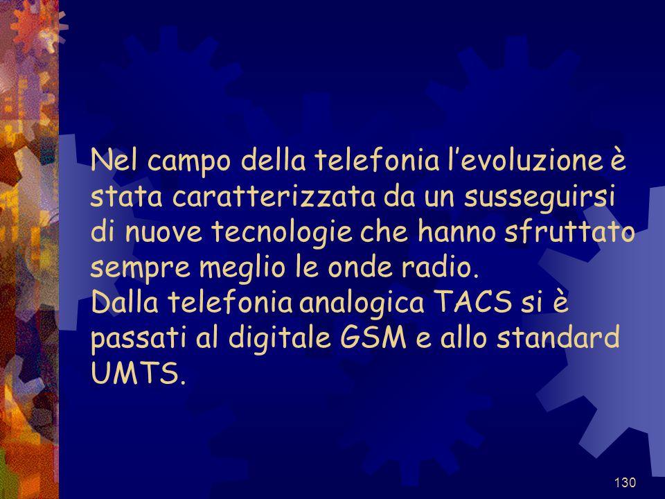 130 Nel campo della telefonia l'evoluzione è stata caratterizzata da un susseguirsi di nuove tecnologie che hanno sfruttato sempre meglio le onde radi