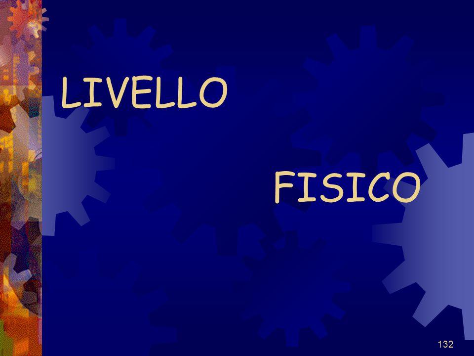 132 LIVELLO FISICO