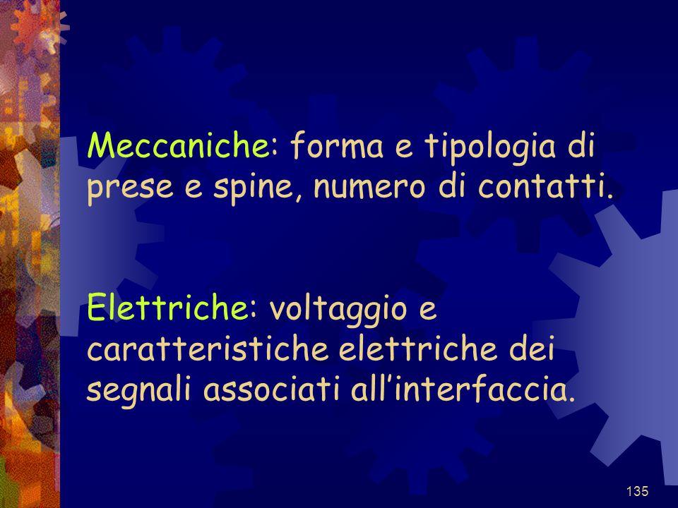 135 Meccaniche: forma e tipologia di prese e spine, numero di contatti. Elettriche: voltaggio e caratteristiche elettriche dei segnali associati all'i