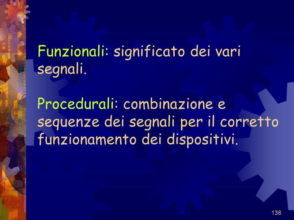 136 Funzionali: significato dei vari segnali. Procedurali: combinazione e sequenze dei segnali per il corretto funzionamento dei dispositivi.