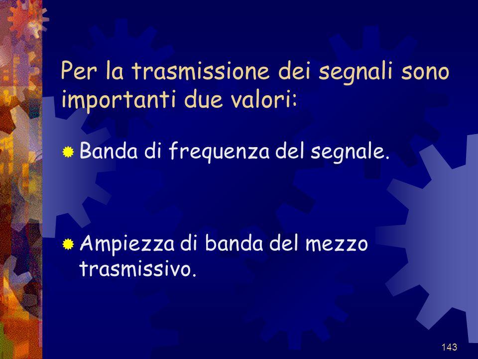 143 Per la trasmissione dei segnali sono importanti due valori:  Banda di frequenza del segnale.  Ampiezza di banda del mezzo trasmissivo.