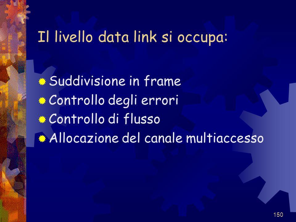 150 Il livello data link si occupa:  Suddivisione in frame  Controllo degli errori  Controllo di flusso  Allocazione del canale multiaccesso