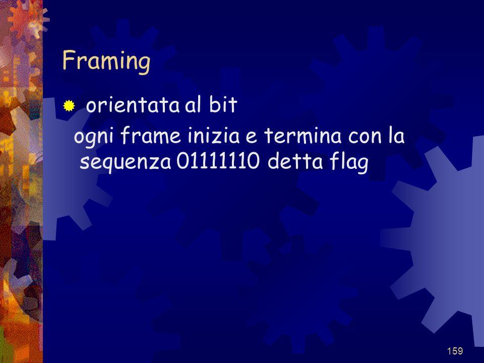 159 Framing  orientata al bit ogni frame inizia e termina con la sequenza 01111110 detta flag