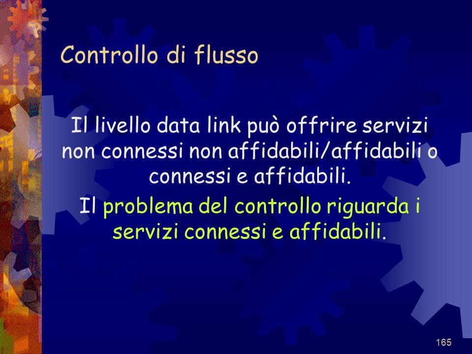 165 Controllo di flusso Il livello data link può offrire servizi non connessi non affidabili/affidabili o connessi e affidabili. Il problema del contr