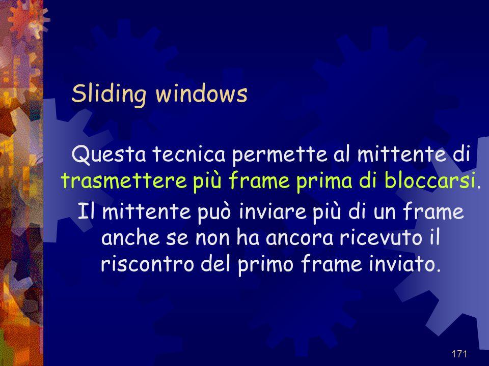 171 Sliding windows Questa tecnica permette al mittente di trasmettere più frame prima di bloccarsi. Il mittente può inviare più di un frame anche se