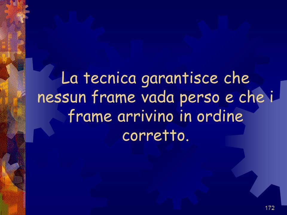 172 La tecnica garantisce che nessun frame vada perso e che i frame arrivino in ordine corretto.