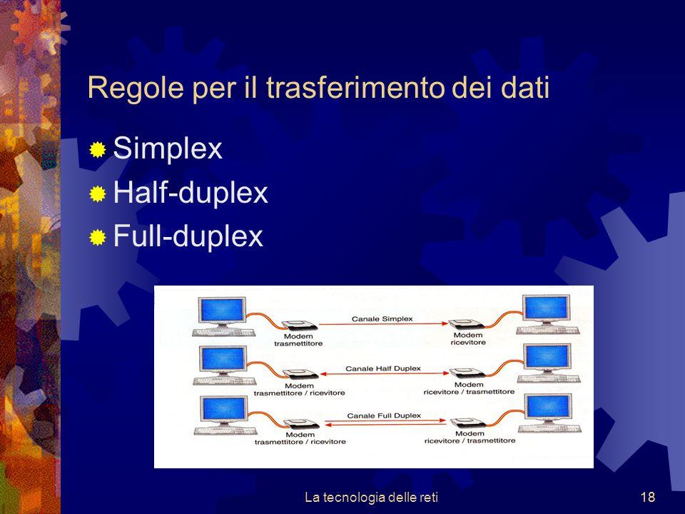 18 Regole per il trasferimento dei dati  Simplex  Half-duplex  Full-duplex La tecnologia delle reti18