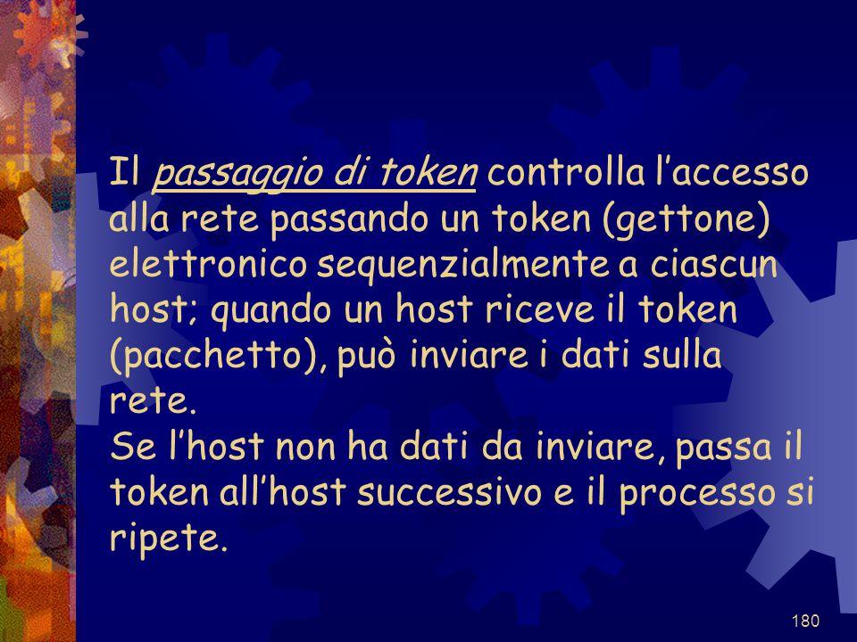 180 Il passaggio di token controlla l'accesso alla rete passando un token (gettone) elettronico sequenzialmente a ciascun host; quando un host riceve