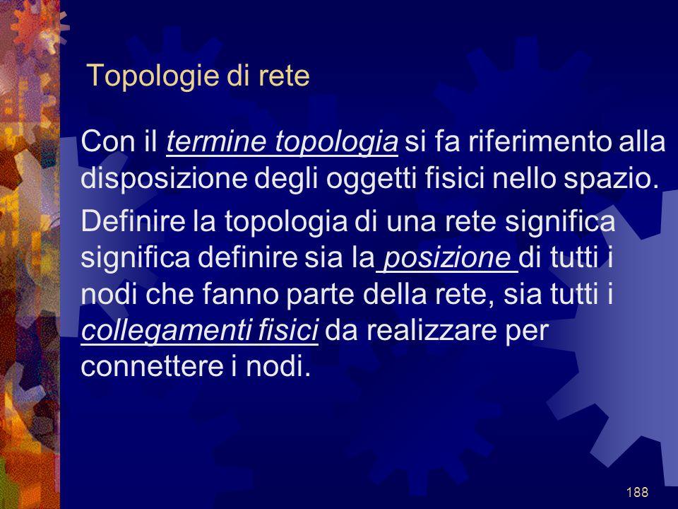 188 Topologie di rete Con il termine topologia si fa riferimento alla disposizione degli oggetti fisici nello spazio. Definire la topologia di una ret