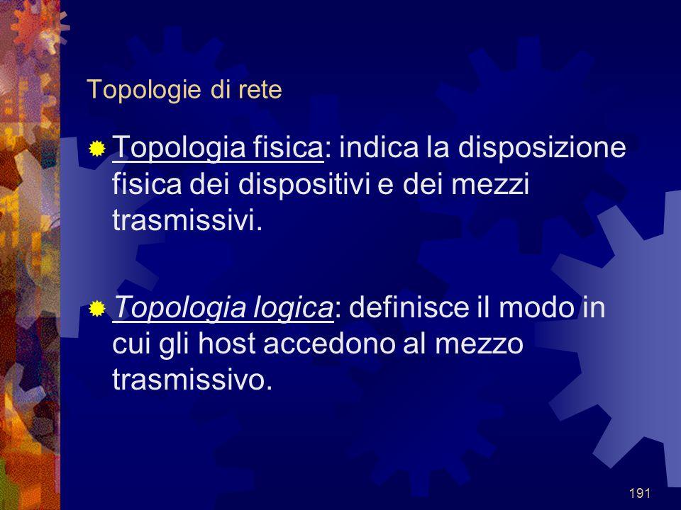191 Topologie di rete  Topologia fisica: indica la disposizione fisica dei dispositivi e dei mezzi trasmissivi.  Topologia logica: definisce il modo