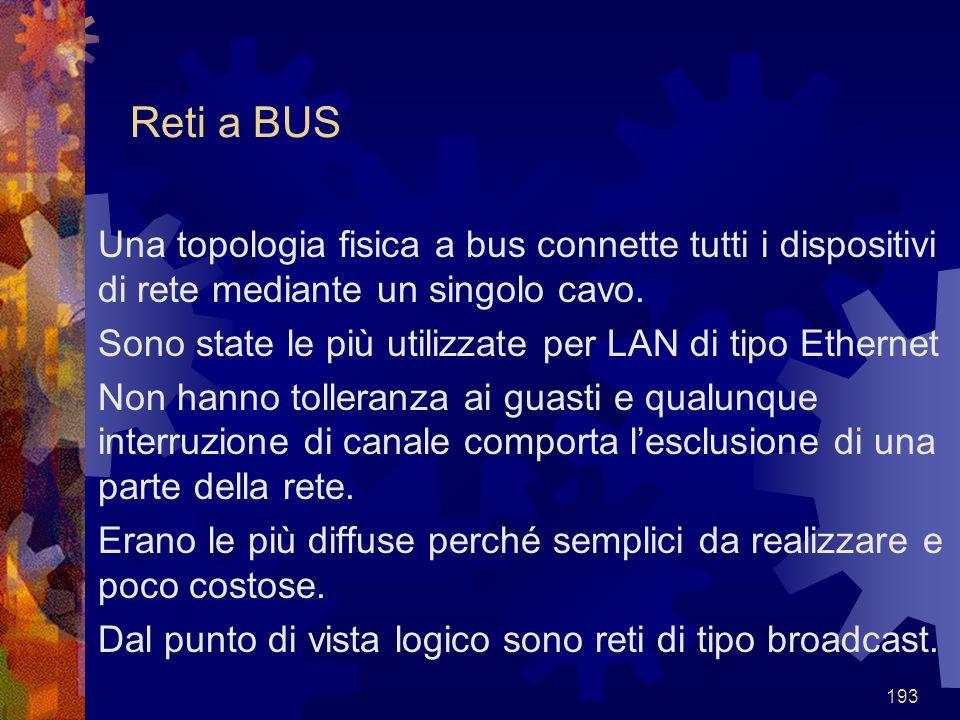 193 Reti a BUS Una topologia fisica a bus connette tutti i dispositivi di rete mediante un singolo cavo. Sono state le più utilizzate per LAN di tipo