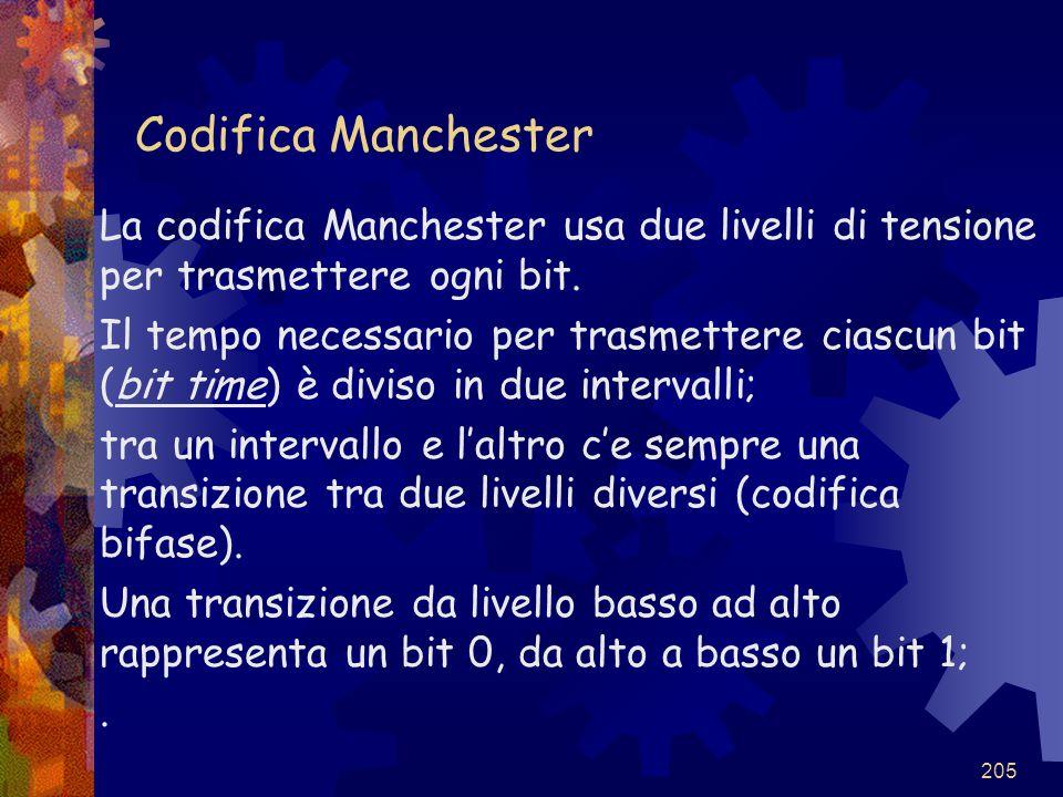 205 La codifica Manchester usa due livelli di tensione per trasmettere ogni bit. Il tempo necessario per trasmettere ciascun bit (bit time) è diviso i