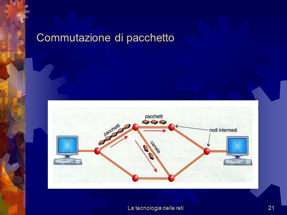 21 Commutazione di pacchetto La tecnologia delle reti21