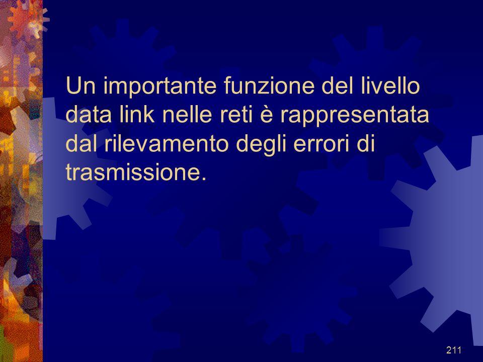 211 Un importante funzione del livello data link nelle reti è rappresentata dal rilevamento degli errori di trasmissione.