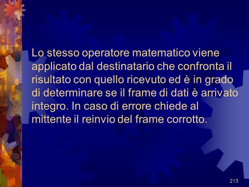 213 Lo stesso operatore matematico viene applicato dal destinatario che confronta il risultato con quello ricevuto ed è in grado di determinare se il