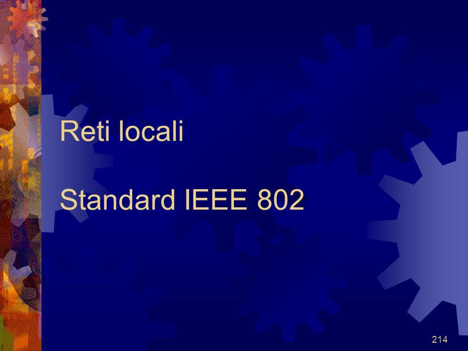 214 Reti locali Standard IEEE 802