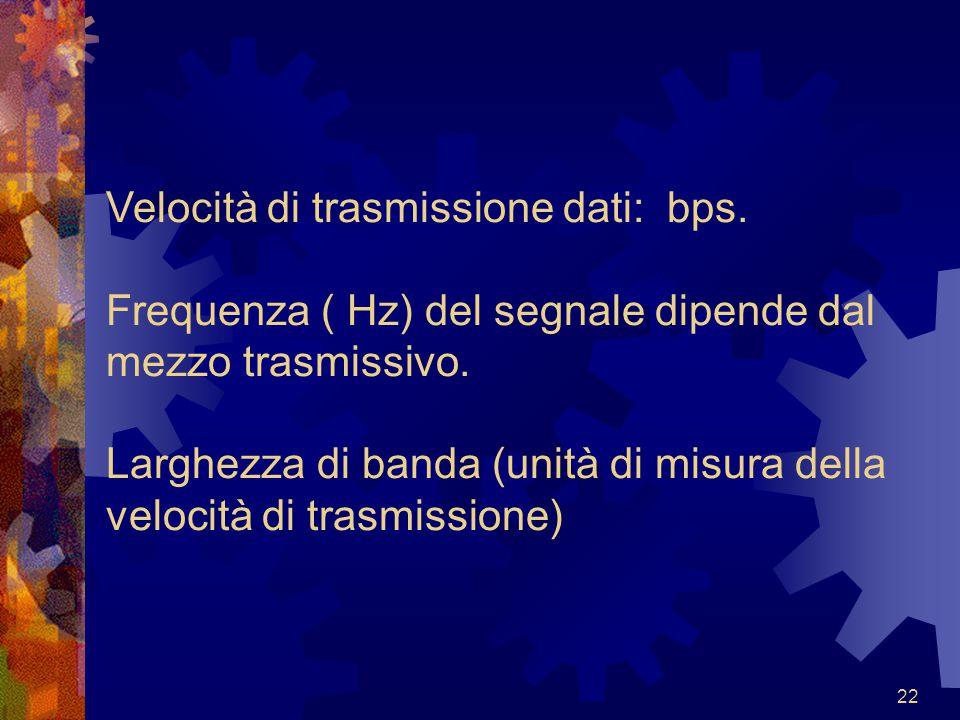 22 Velocità di trasmissione dati: bps. Frequenza ( Hz) del segnale dipende dal mezzo trasmissivo. Larghezza di banda (unità di misura della velocità d