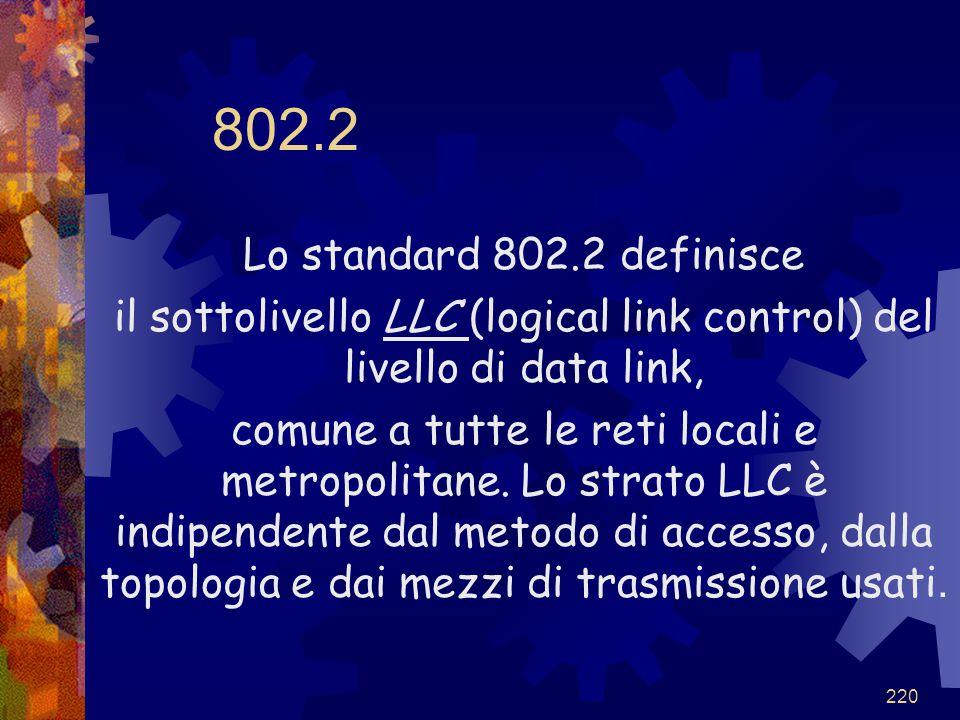 220 802.2 Lo standard 802.2 definisce il sottolivello LLC (logical link control) del livello di data link, comune a tutte le reti locali e metropolita