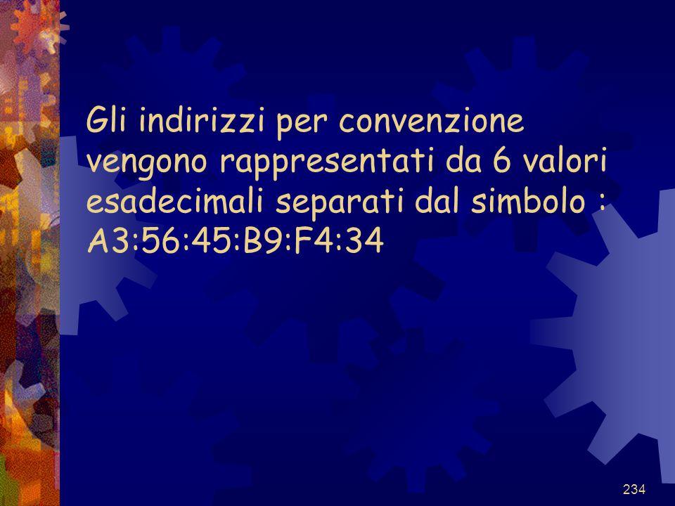 234 Gli indirizzi per convenzione vengono rappresentati da 6 valori esadecimali separati dal simbolo : A3:56:45:B9:F4:34