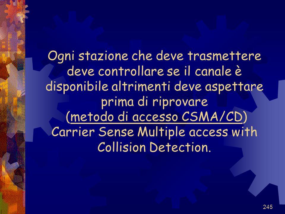 245 Ogni stazione che deve trasmettere deve controllare se il canale è disponibile altrimenti deve aspettare prima di riprovare (metodo di accesso CSM