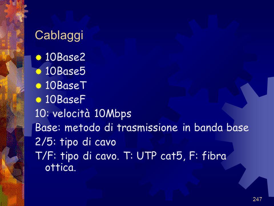 247 Cablaggi  10Base2  10Base5  10BaseT  10BaseF 10: velocità 10Mbps Base: metodo di trasmissione in banda base 2/5: tipo di cavo T/F: tipo di cav