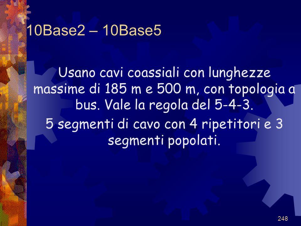 248 10Base2 – 10Base5 Usano cavi coassiali con lunghezze massime di 185 m e 500 m, con topologia a bus. Vale la regola del 5-4-3. 5 segmenti di cavo c
