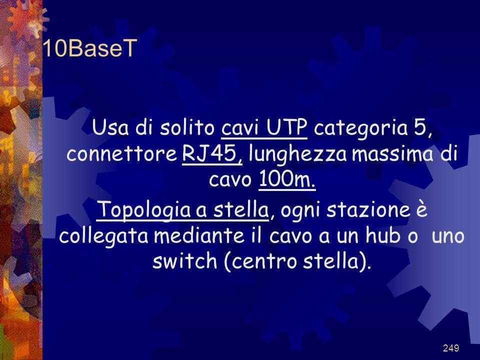 249 10BaseT Usa di solito cavi UTP categoria 5, connettore RJ45, lunghezza massima di cavo 100m. Topologia a stella, ogni stazione è collegata mediant
