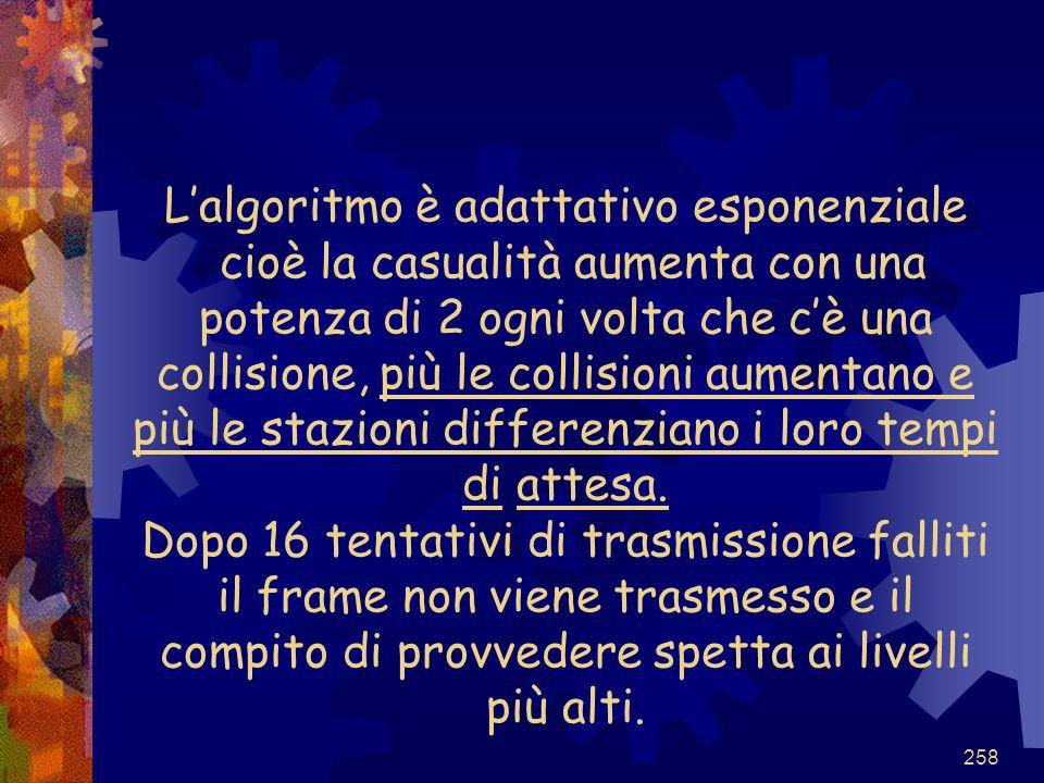 258 L'algoritmo è adattativo esponenziale cioè la casualità aumenta con una potenza di 2 ogni volta che c'è una collisione, più le collisioni aumentan