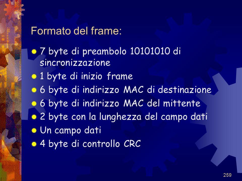 259 Formato del frame:  7 byte di preambolo 10101010 di sincronizzazione  1 byte di inizio frame  6 byte di indirizzo MAC di destinazione  6 byte