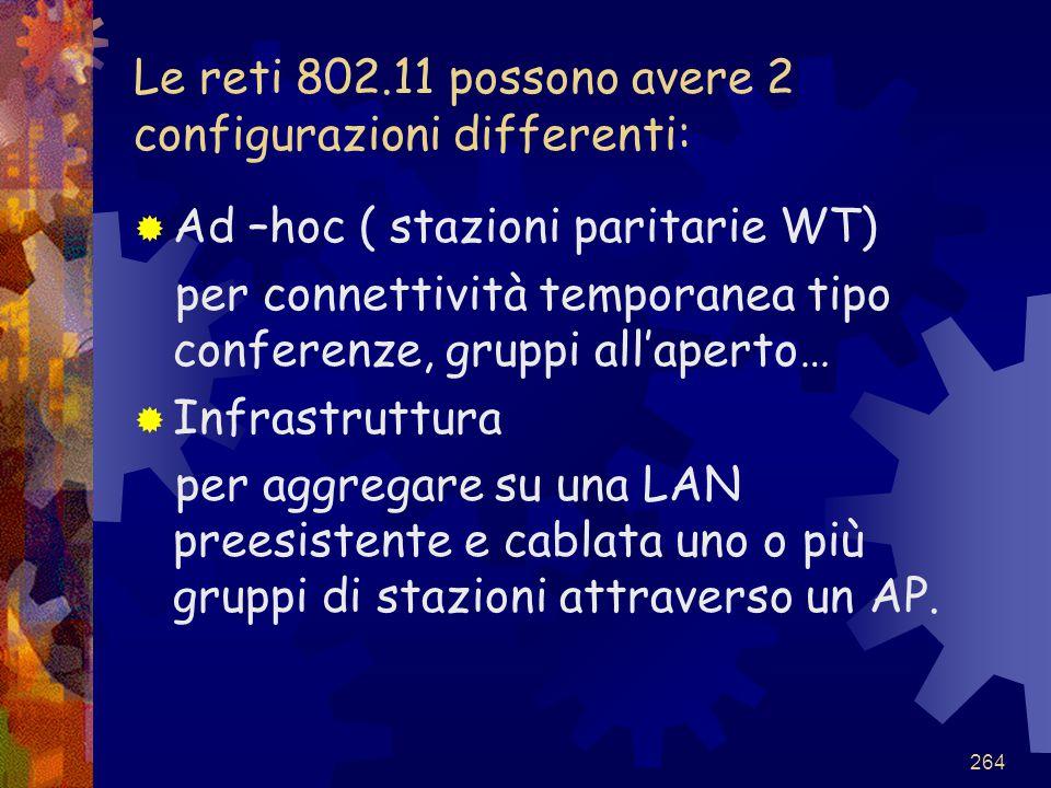 264 Le reti 802.11 possono avere 2 configurazioni differenti:  Ad –hoc ( stazioni paritarie WT) per connettività temporanea tipo conferenze, gruppi a