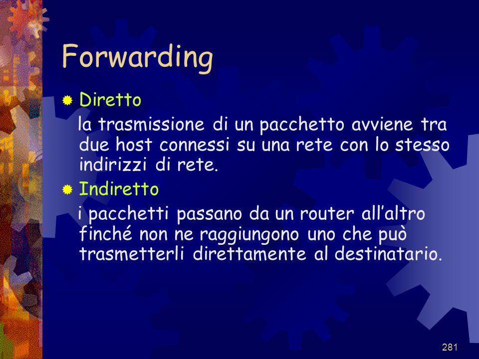 281 Forwarding  Diretto la trasmissione di un pacchetto avviene tra due host connessi su una rete con lo stesso indirizzi di rete.  Indiretto i pacc