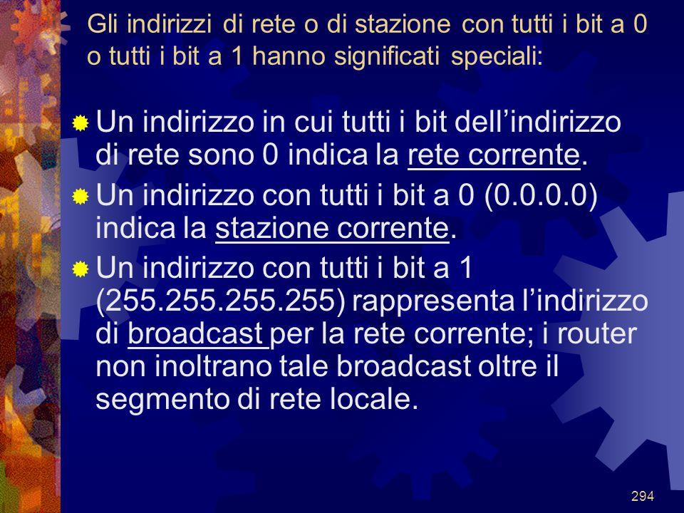 294 Gli indirizzi di rete o di stazione con tutti i bit a 0 o tutti i bit a 1 hanno significati speciali:  Un indirizzo in cui tutti i bit dell'indir