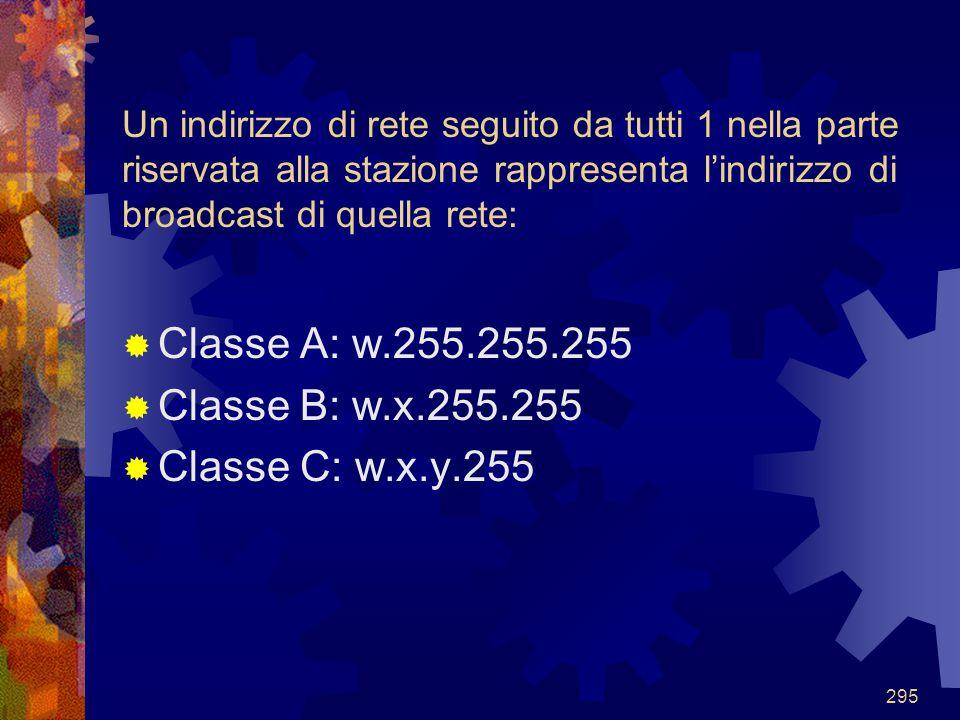 295 Un indirizzo di rete seguito da tutti 1 nella parte riservata alla stazione rappresenta l'indirizzo di broadcast di quella rete:  Classe A: w.255
