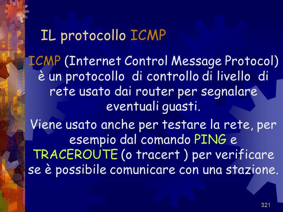 321 IL protocollo ICMP ICMP (Internet Control Message Protocol) è un protocollo di controllo di livello di rete usato dai router per segnalare eventua