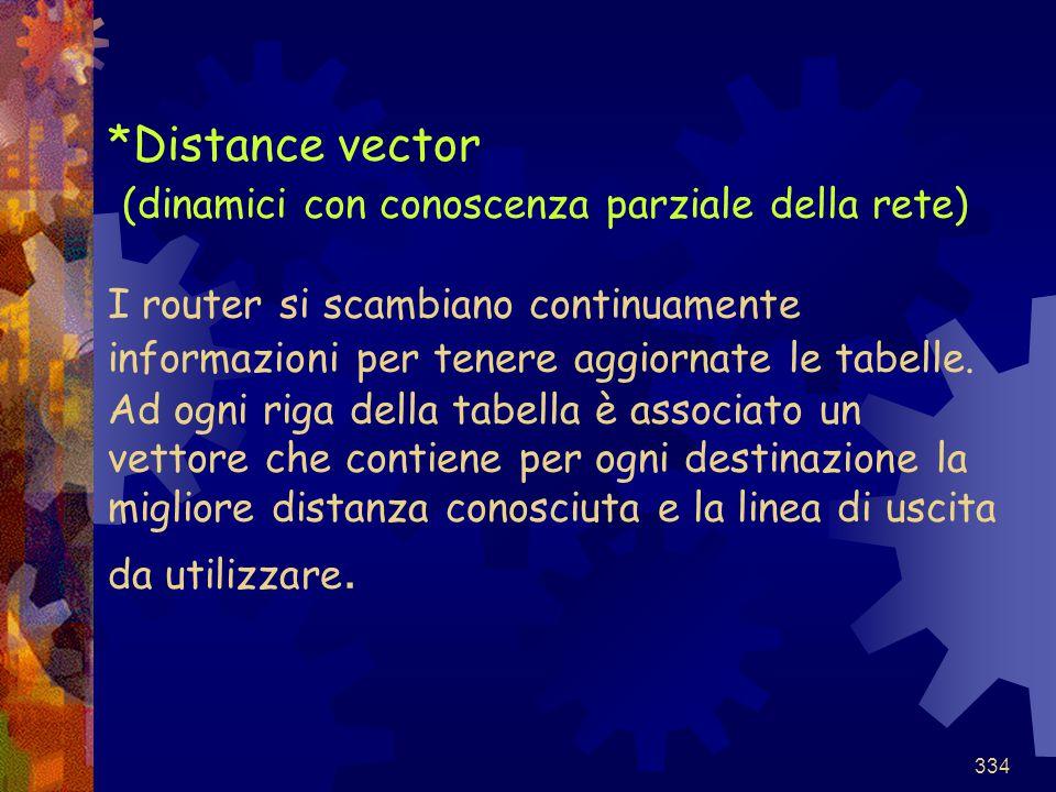 334 *Distance vector (dinamici con conoscenza parziale della rete) I router si scambiano continuamente informazioni per tenere aggiornate le tabelle.