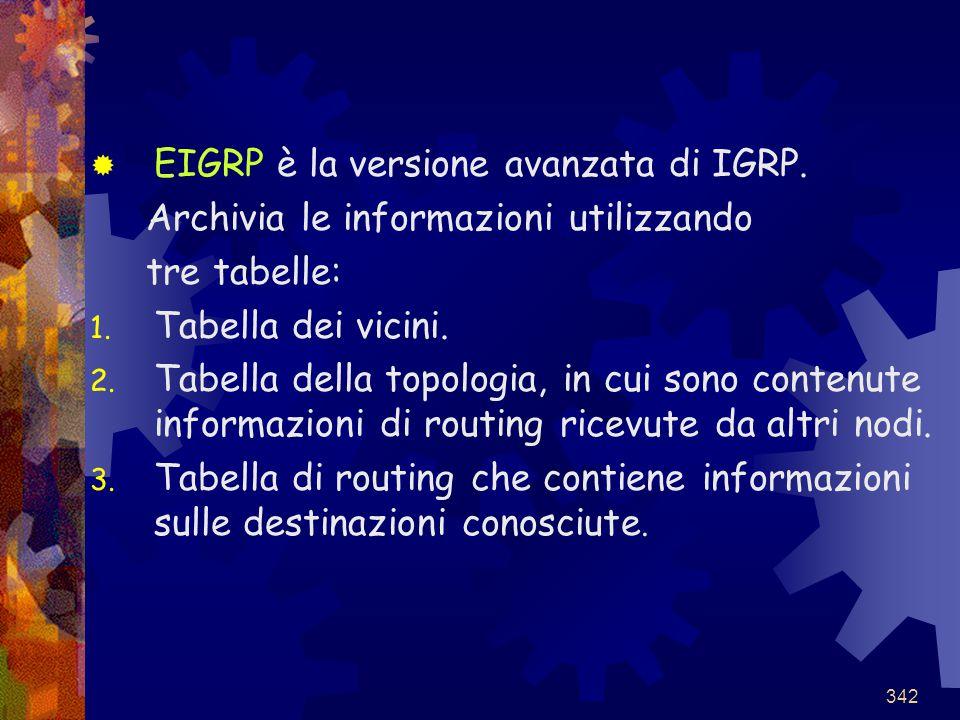 342  EIGRP è la versione avanzata di IGRP. Archivia le informazioni utilizzando tre tabelle: 1. Tabella dei vicini. 2. Tabella della topologia, in cu