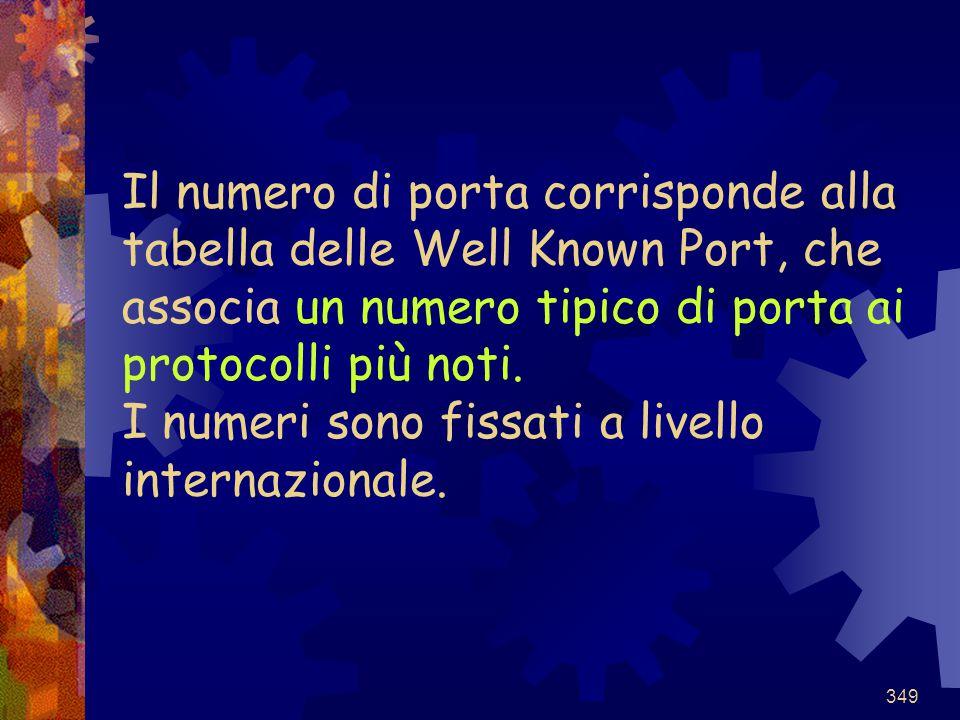349 Il numero di porta corrisponde alla tabella delle Well Known Port, che associa un numero tipico di porta ai protocolli più noti. I numeri sono fis