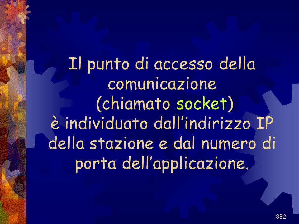 352 Il punto di accesso della comunicazione (chiamato socket) è individuato dall'indirizzo IP della stazione e dal numero di porta dell'applicazione.