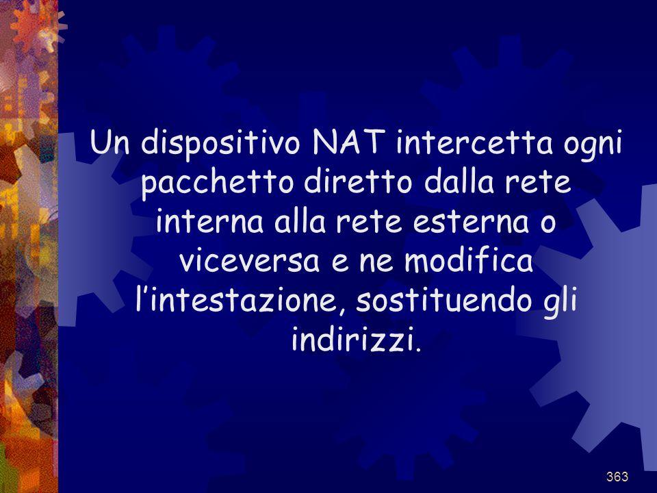 363 Un dispositivo NAT intercetta ogni pacchetto diretto dalla rete interna alla rete esterna o viceversa e ne modifica l'intestazione, sostituendo gl