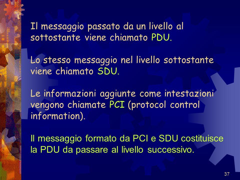 37 Il messaggio passato da un livello al sottostante viene chiamato PDU. Lo stesso messaggio nel livello sottostante viene chiamato SDU. Le informazio